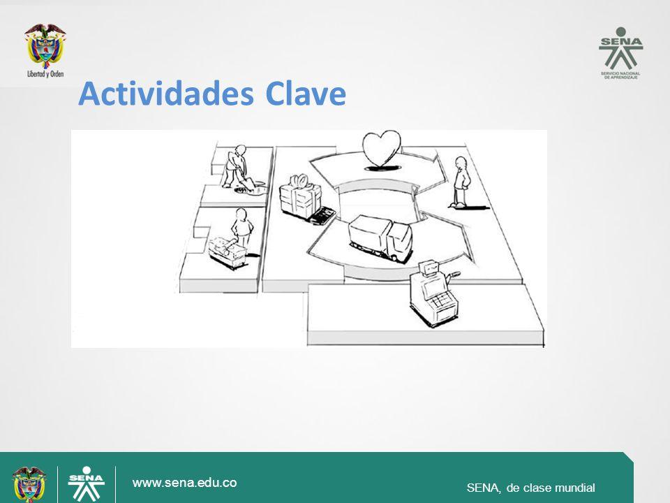 Actividades Clave SENA, de clase mundial
