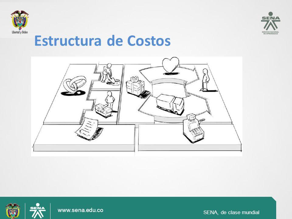 Estructura de Costos SENA, de clase mundial