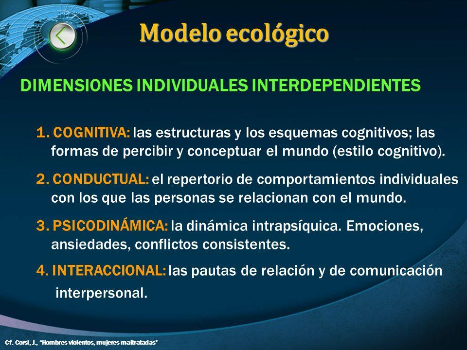 Modelo ecológico DIMENSIONES INDIVIDUALES INTERDEPENDIENTES