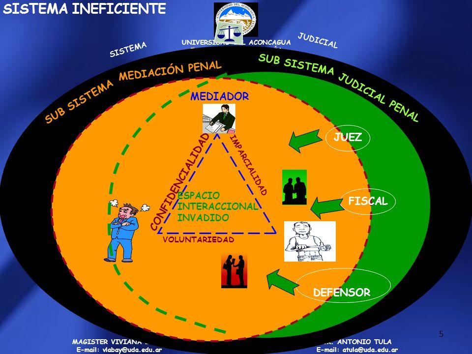 SISTEMA INEFICIENTE SUB SISTEMA MEDIACIÓN PENAL JUDICIAL PENAL
