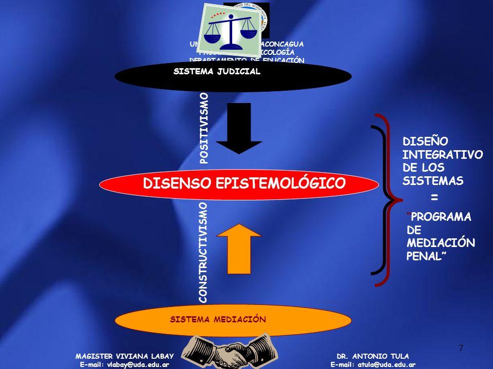 = DISENSO EPISTEMOLÓGICO DISEÑO INTEGRATIVO DE LOS SISTEMAS PROGRAMA