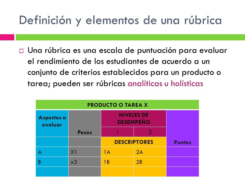 Definición y elementos de una rúbrica