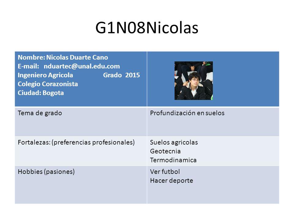 G1N08Nicolas Nombre: Nicolas Duarte Cano E-mail: nduartec@unal.edu.com