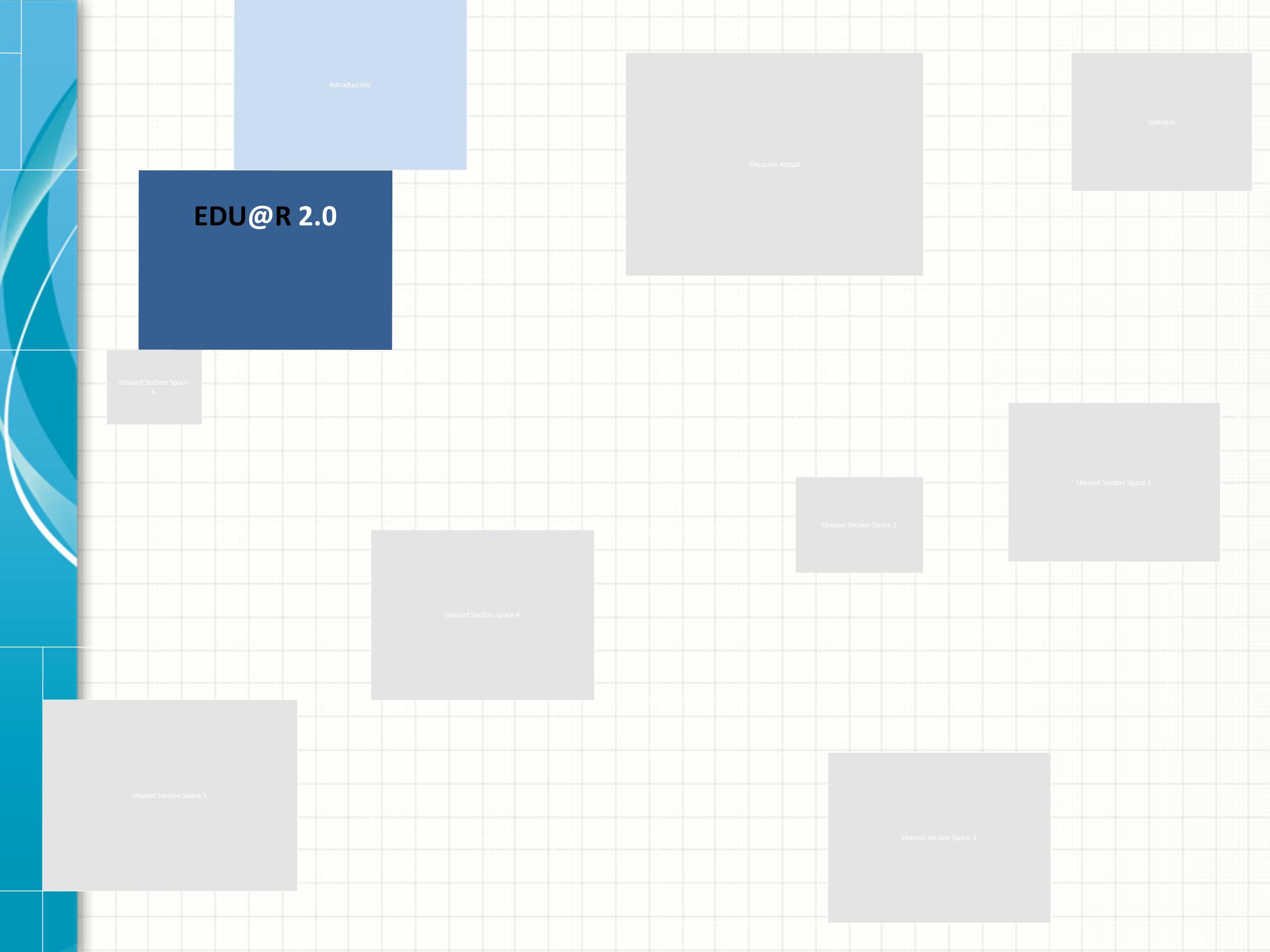 EDU@R 2.0 Introducción Sumario Situación Actual Unused Section Space 6