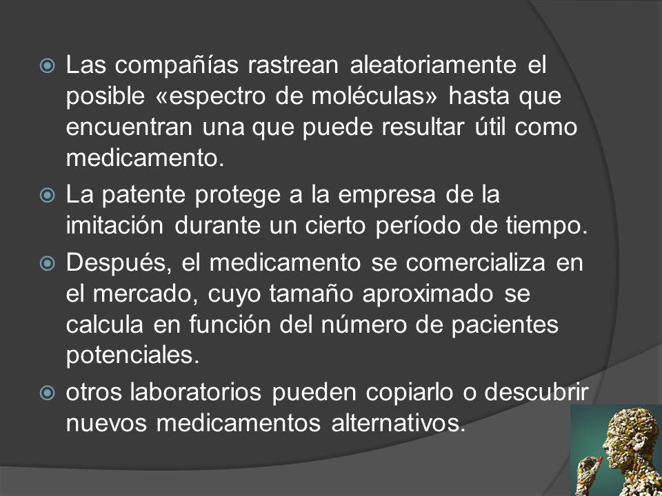 Las compañías rastrean aleatoriamente el posible «espectro de moléculas» hasta que encuentran una que puede resultar útil como medicamento.