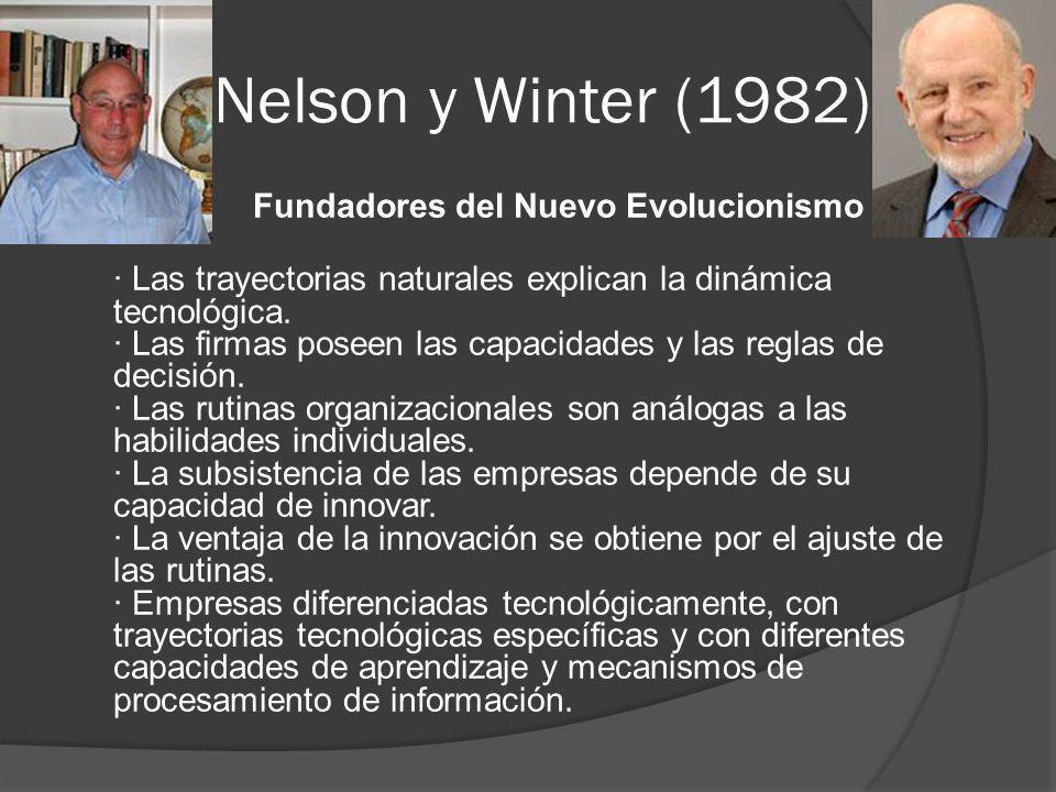 Nelson y Winter (1982)