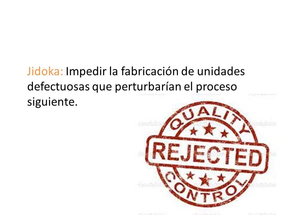 Jidoka: Impedir la fabricación de unidades defectuosas que perturbarían el proceso siguiente.