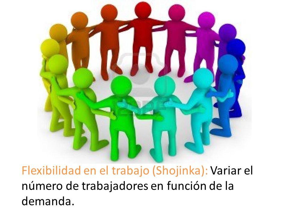 Flexibilidad en el trabajo (Shojinka): Variar el número de trabajadores en función de la demanda.
