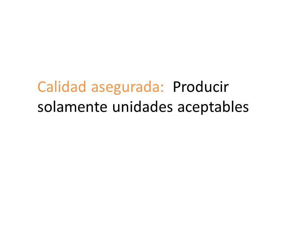Calidad asegurada: Producir solamente unidades aceptables