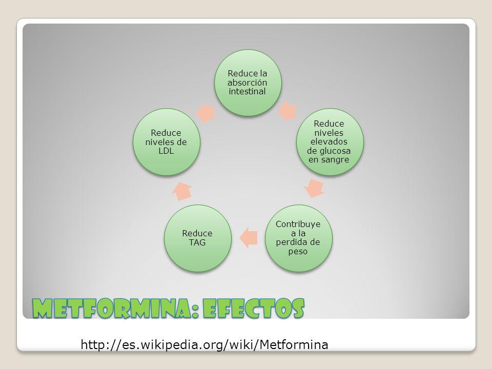 Metformina: efectos http://es.wikipedia.org/wiki/Metformina