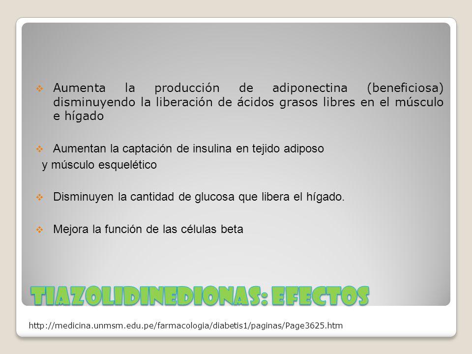 Tiazolidinedionas: efectos