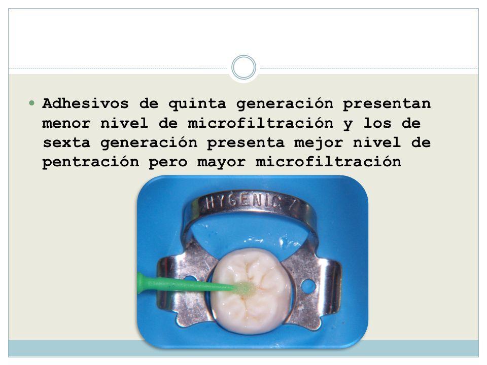 Adhesivos de quinta generación presentan menor nivel de microfiltración y los de sexta generación presenta mejor nivel de pentración pero mayor microfiltración
