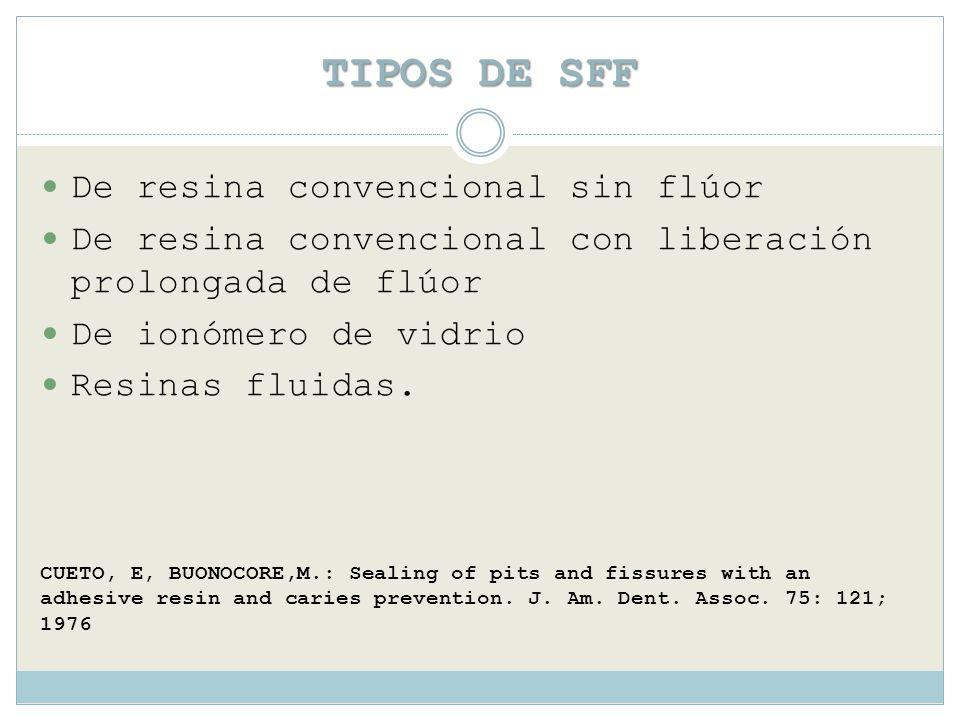 TIPOS DE SFF De resina convencional sin flúor