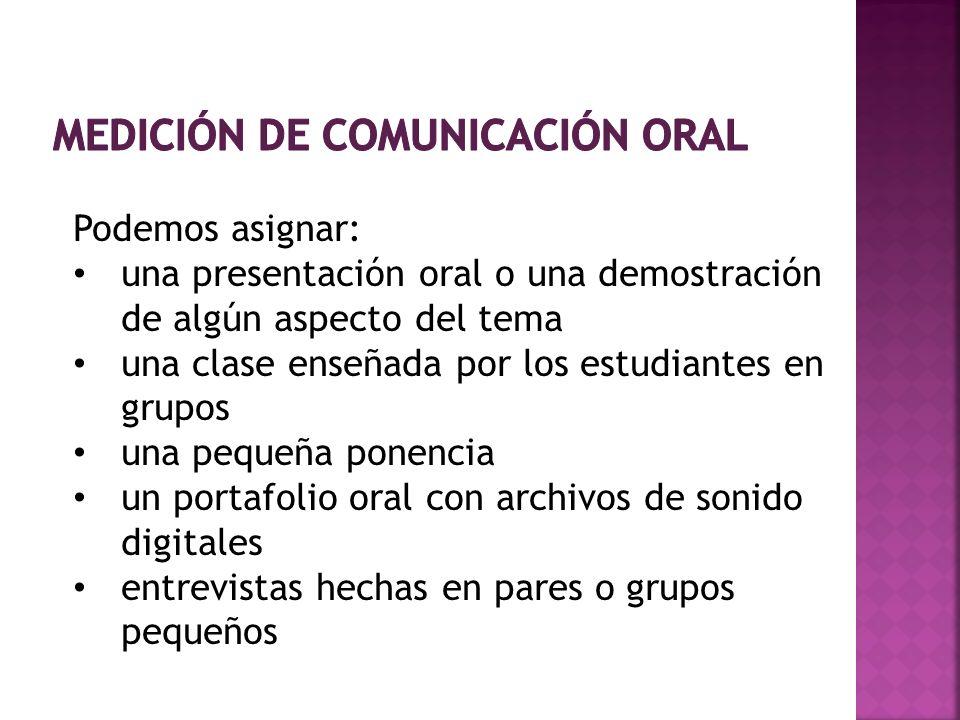 Medición de comunicación oral