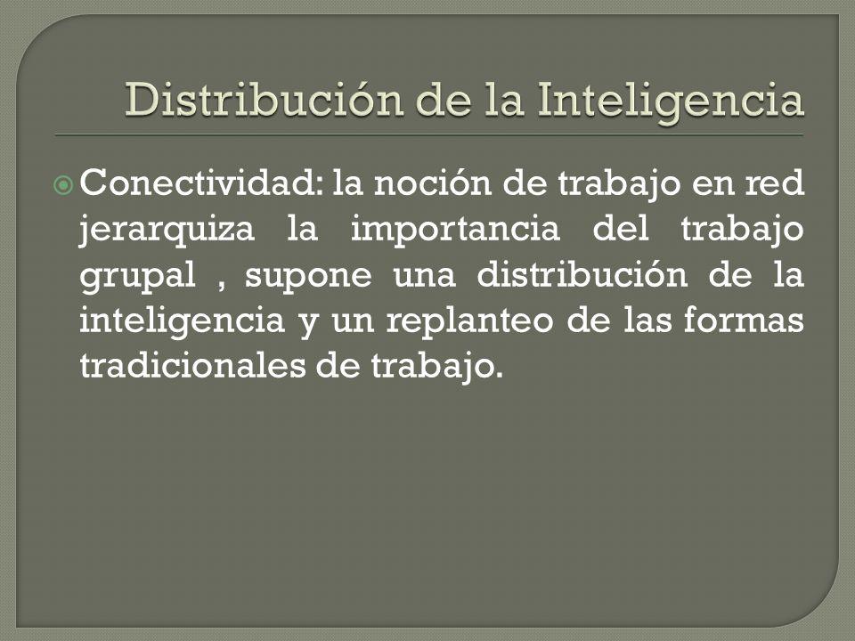 Distribución de la Inteligencia
