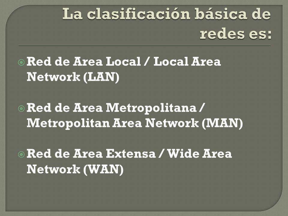 La clasificación básica de redes es: