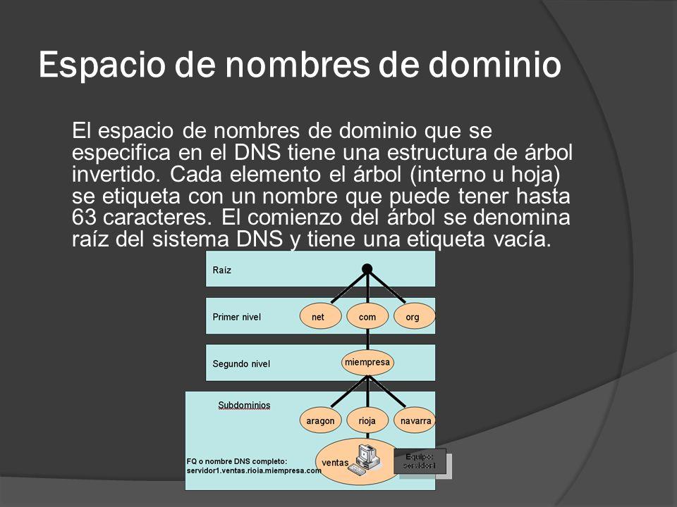 Espacio de nombres de dominio