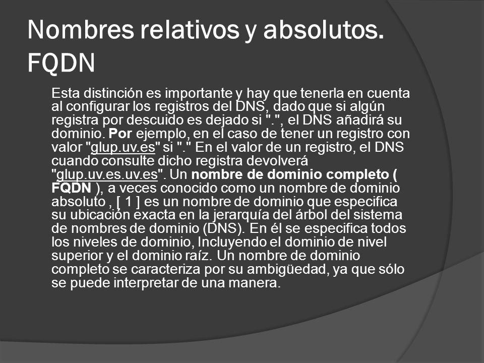 Nombres relativos y absolutos. FQDN