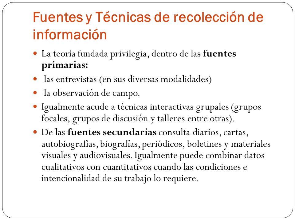 Fuentes y Técnicas de recolección de información