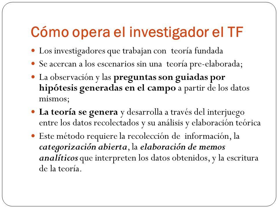 Cómo opera el investigador el TF