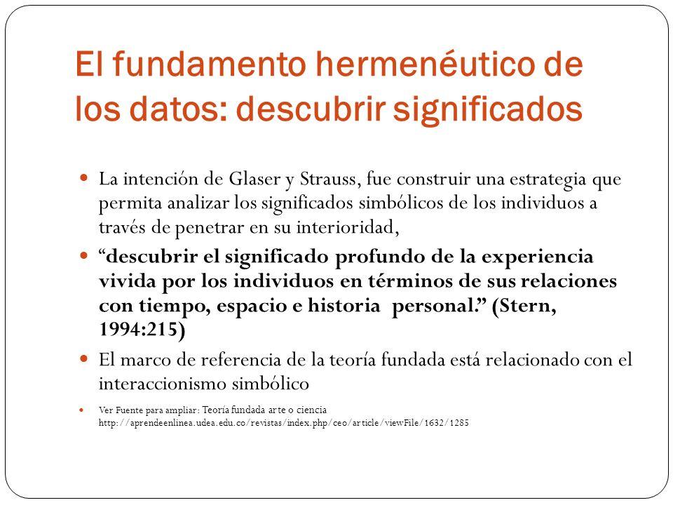 El fundamento hermenéutico de los datos: descubrir significados
