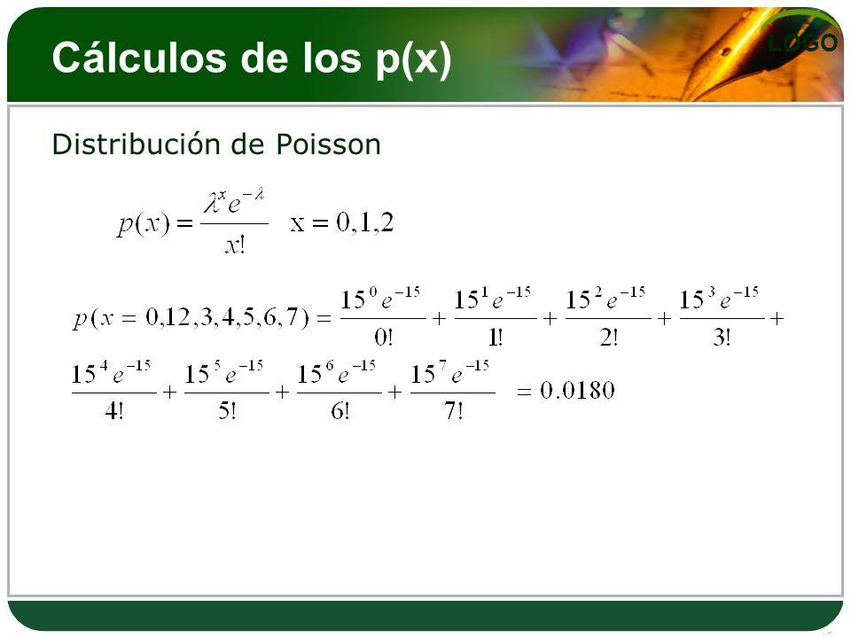 Cálculos de los p(x) Distribución de Poisson
