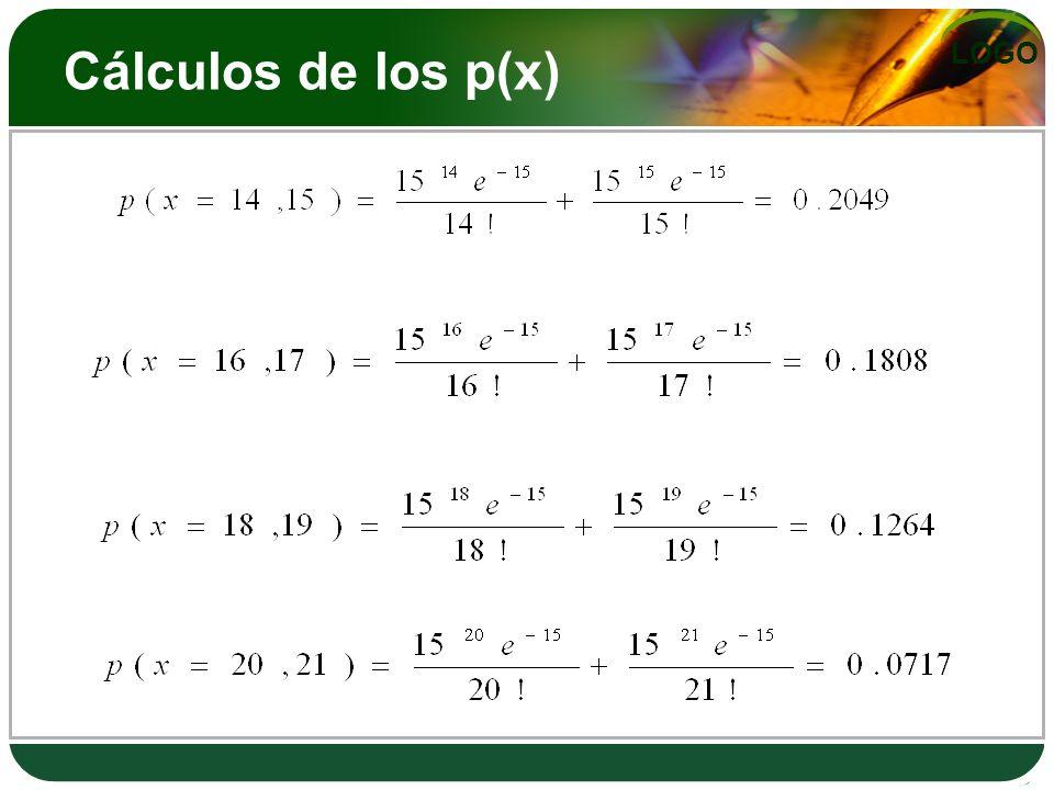 Cálculos de los p(x)