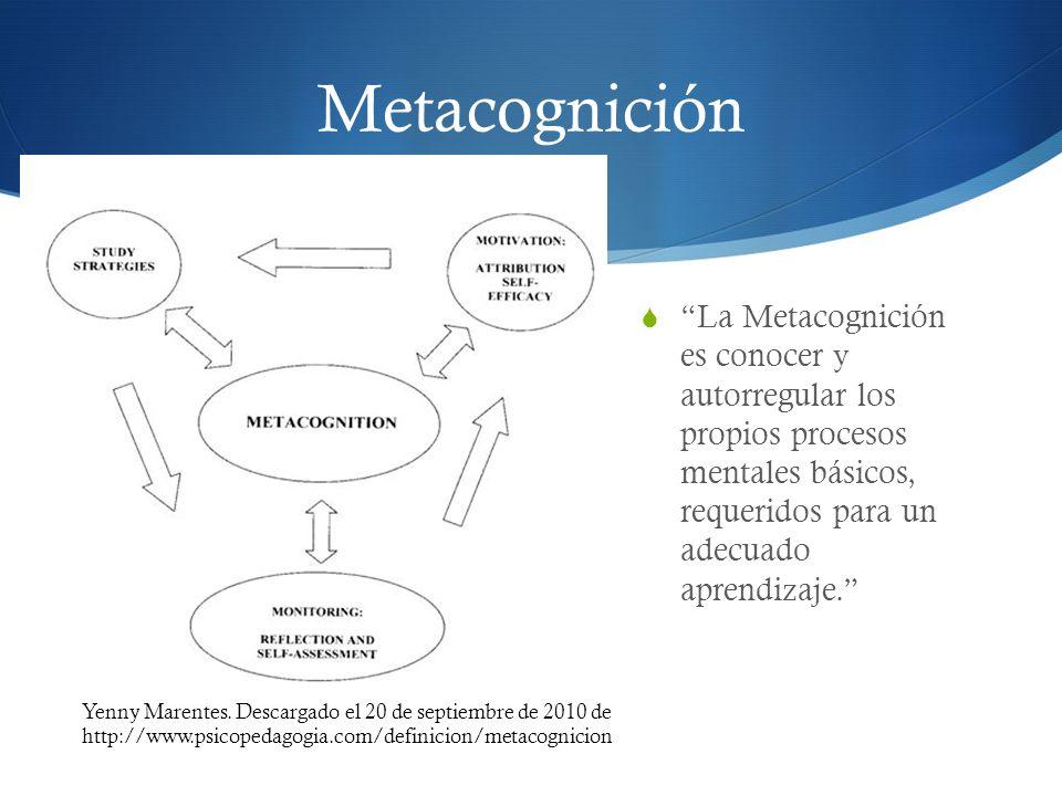 Metacognición La Metacognición es conocer y autorregular los propios procesos mentales básicos, requeridos para un adecuado aprendizaje.
