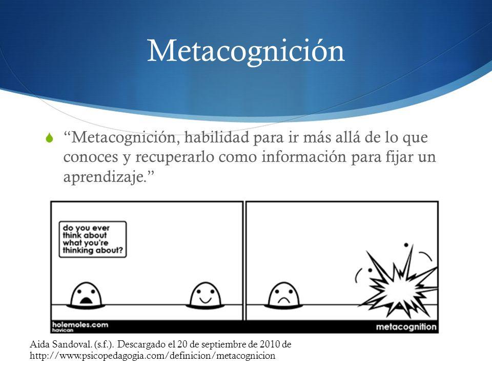 Metacognición Metacognición, habilidad para ir más allá de lo que conoces y recuperarlo como información para fijar un aprendizaje.