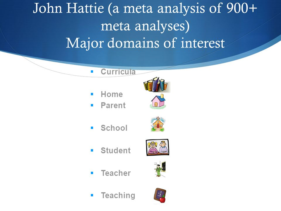 John Hattie (a meta analysis of 900+ meta analyses) Major domains of interest