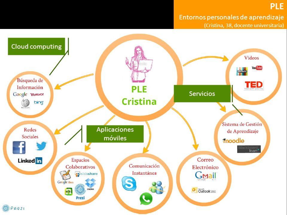 PLE Entornos personales de aprendizaje Cloud computing Servicios