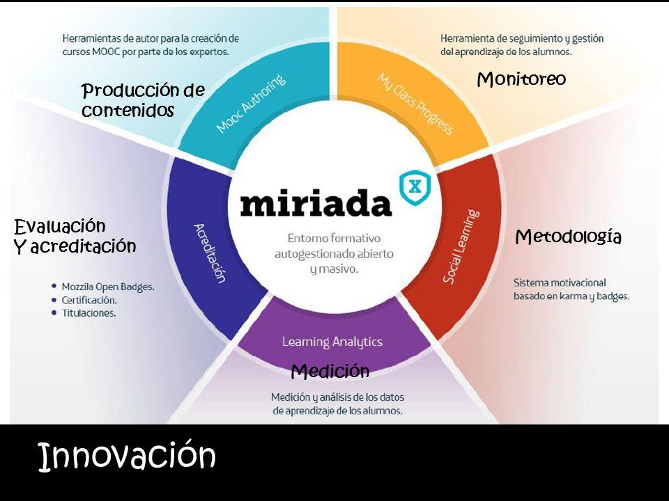 Innovación Monitoreo Producción de contenidos Evaluación