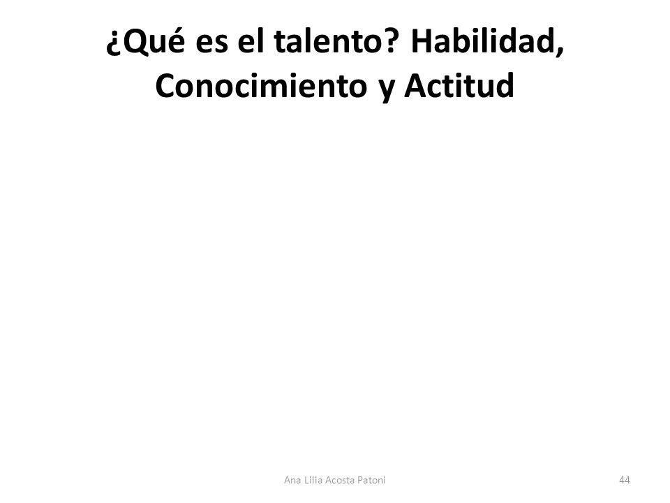 ¿Qué es el talento Habilidad, Conocimiento y Actitud