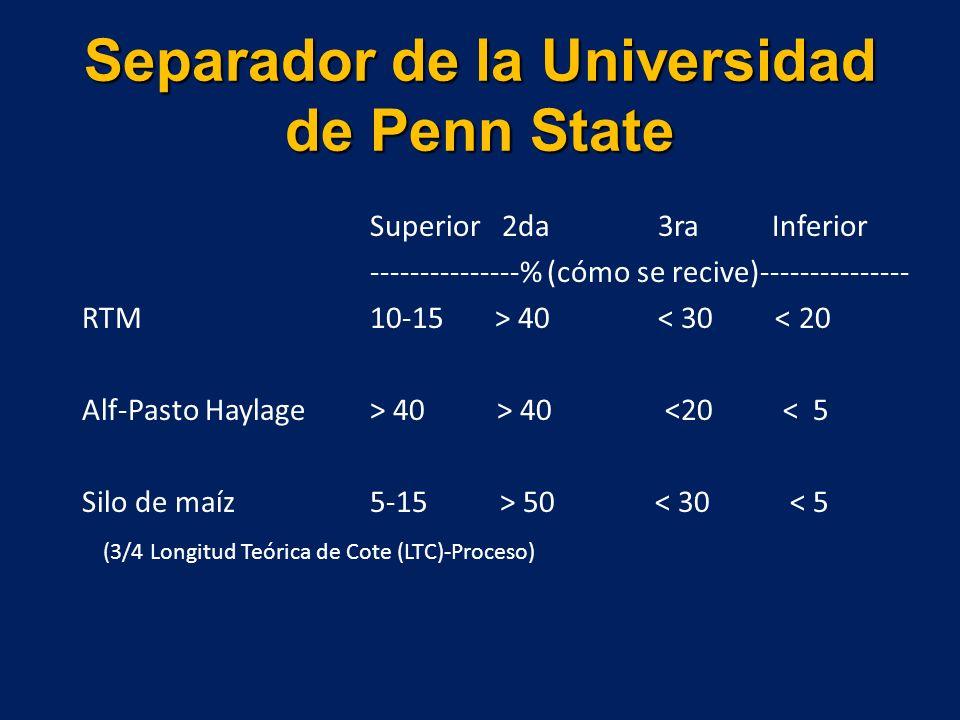 Separador de la Universidad de Penn State