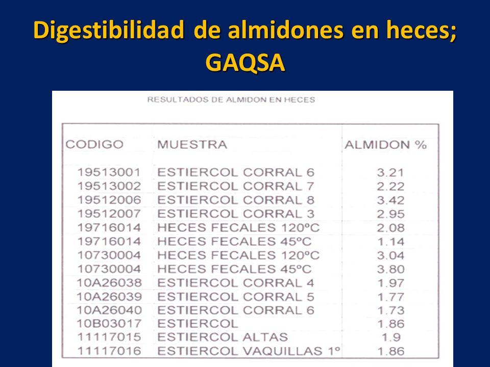 Digestibilidad de almidones en heces; GAQSA