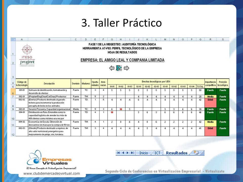 3. Taller Práctico