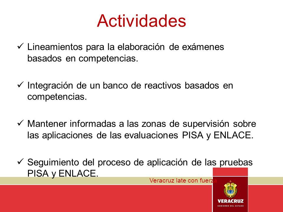 Actividades Lineamientos para la elaboración de exámenes basados en competencias. Integración de un banco de reactivos basados en competencias.