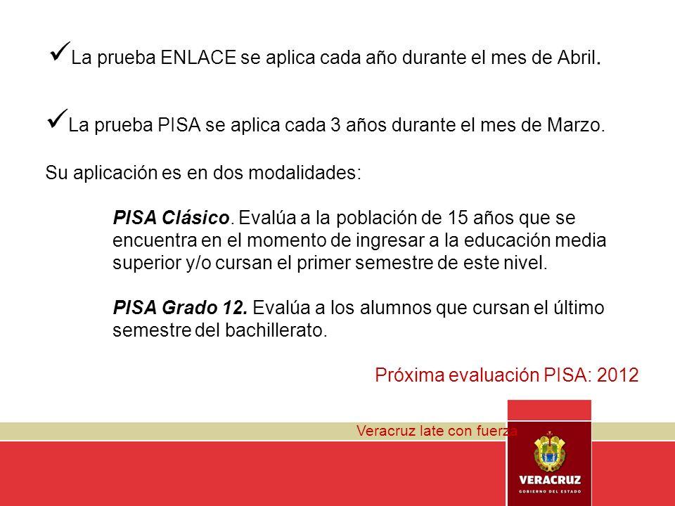 La prueba ENLACE se aplica cada año durante el mes de Abril.