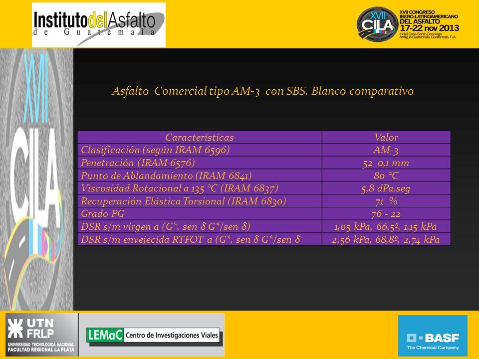 Asfalto Comercial tipo AM-3 con SBS. Blanco comparativo