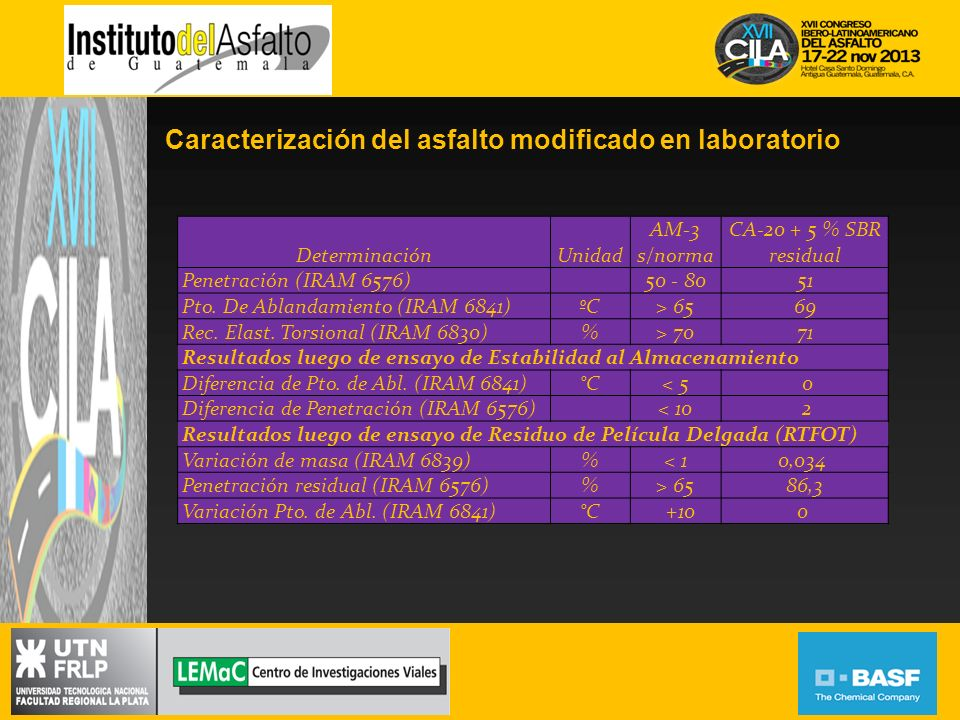 Caracterización del asfalto modificado en laboratorio