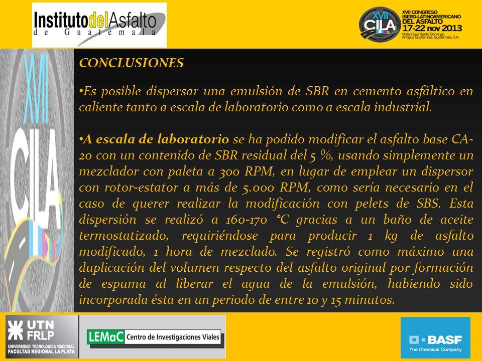 CONCLUSIONES Es posible dispersar una emulsión de SBR en cemento asfáltico en caliente tanto a escala de laboratorio como a escala industrial.