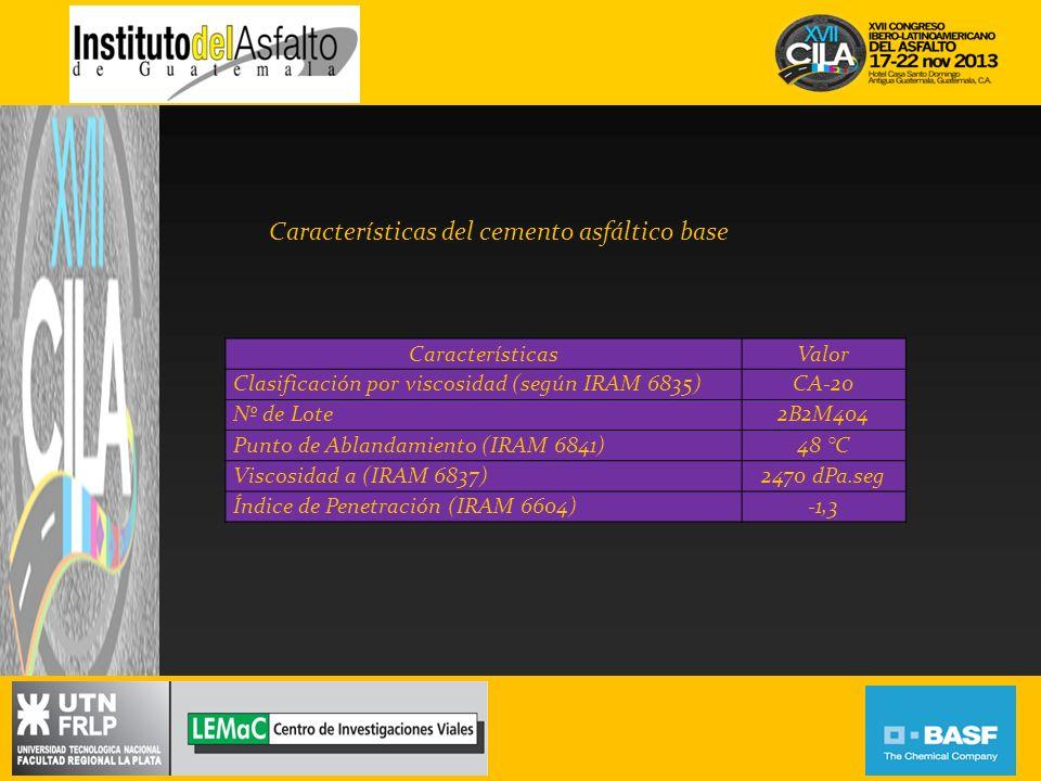 Características del cemento asfáltico base