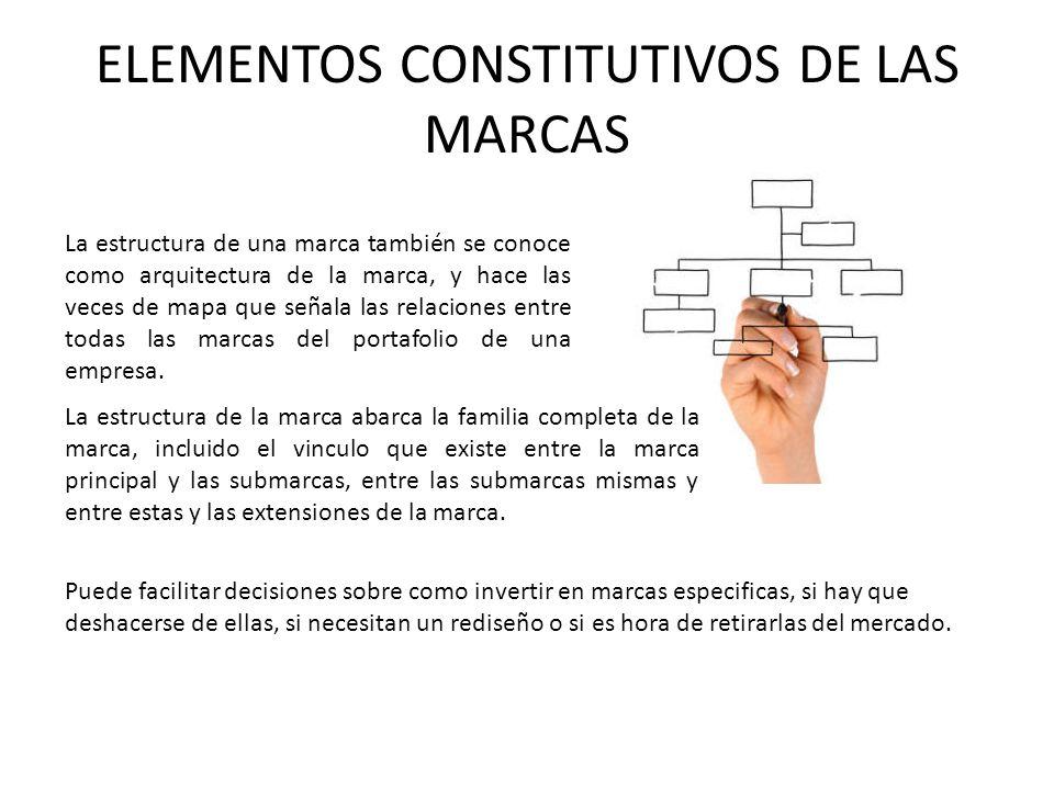 ELEMENTOS CONSTITUTIVOS DE LAS MARCAS