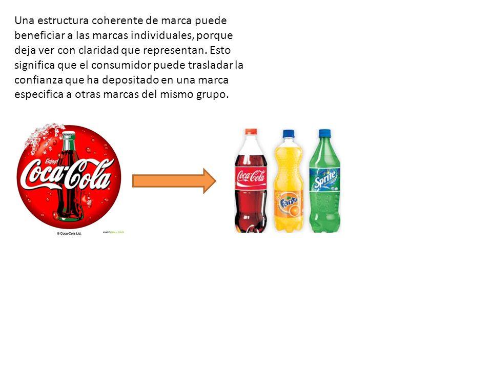 Una estructura coherente de marca puede beneficiar a las marcas individuales, porque deja ver con claridad que representan.