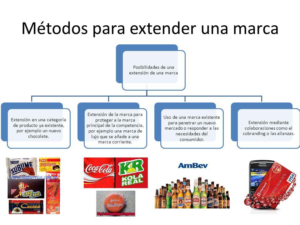 Métodos para extender una marca