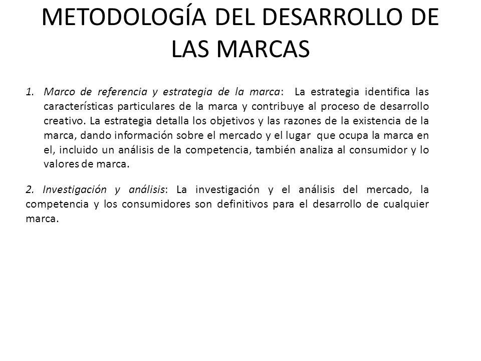 METODOLOGÍA DEL DESARROLLO DE LAS MARCAS