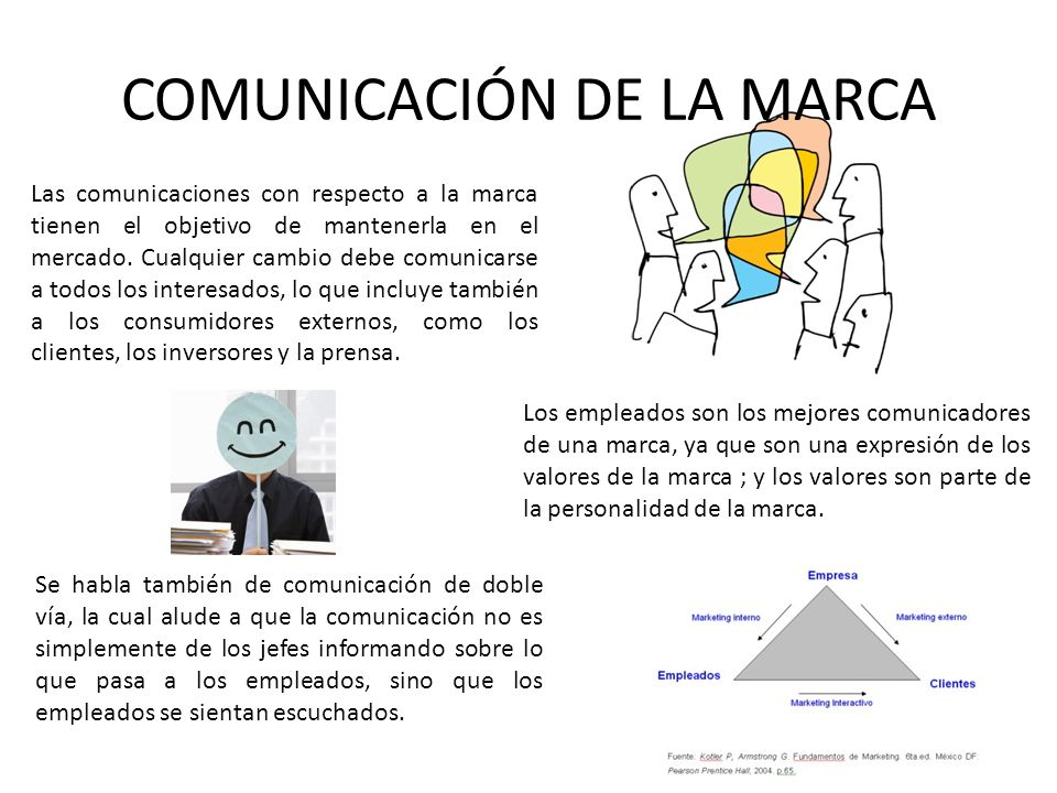 COMUNICACIÓN DE LA MARCA