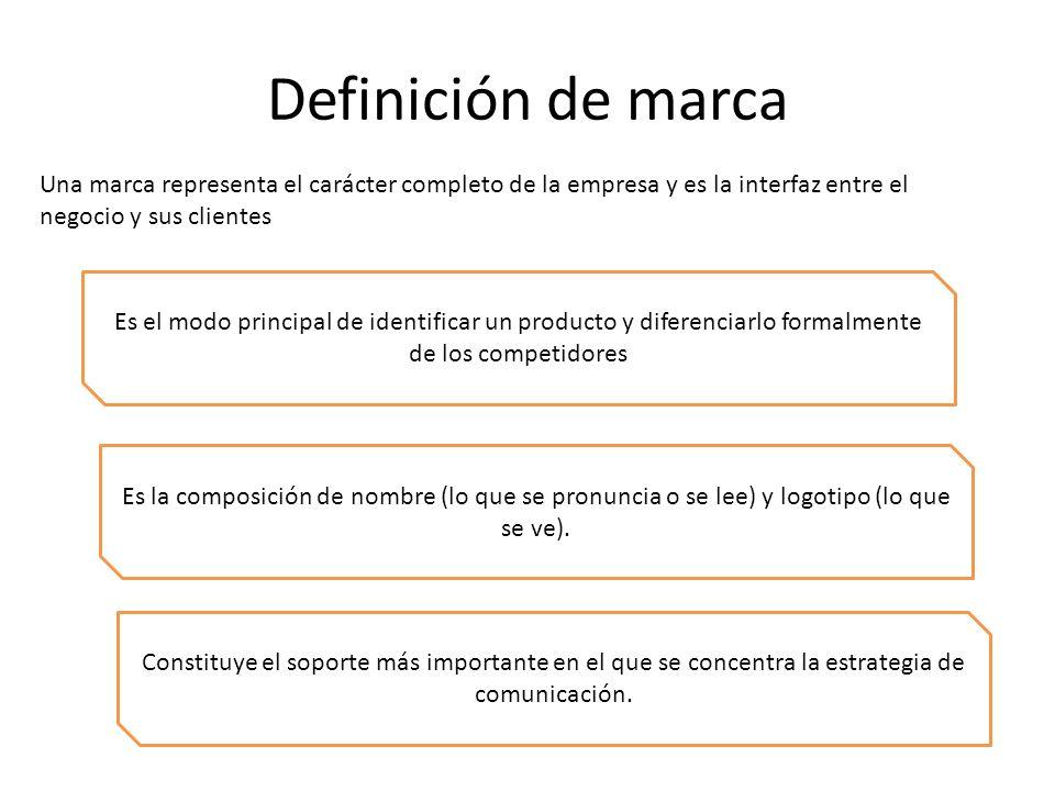 Definición de marca Una marca representa el carácter completo de la empresa y es la interfaz entre el negocio y sus clientes.