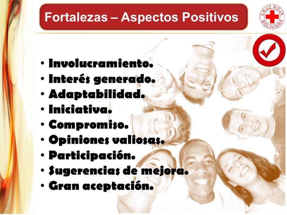 Fortalezas – Aspectos Positivos