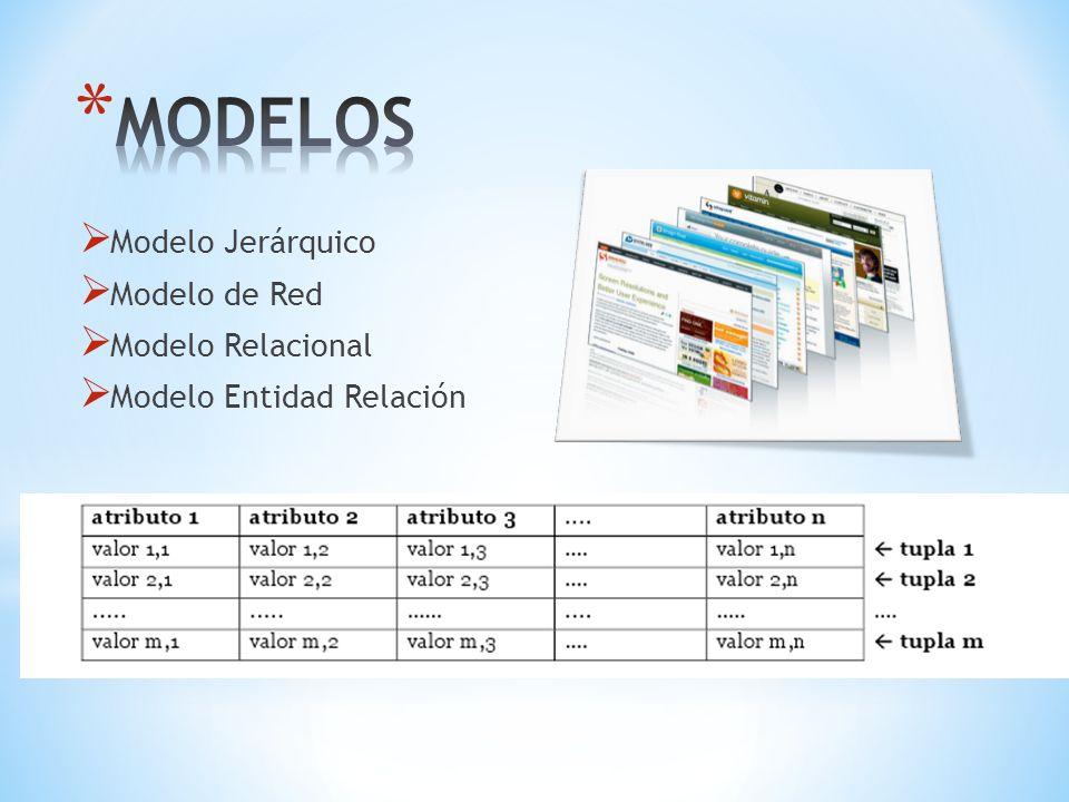 MODELOS Modelo Jerárquico Modelo de Red Modelo Relacional